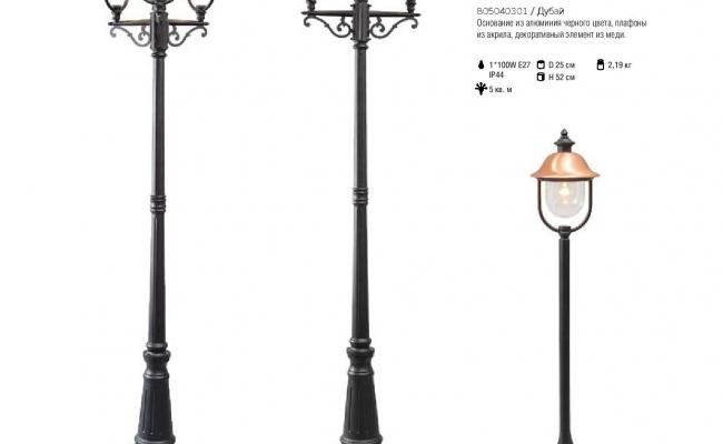 Светильники MW-Light Street