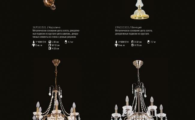 Светильники MW-Light Crystal